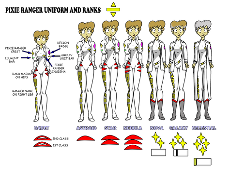 Pixie Ranger Uniform and Ranks
