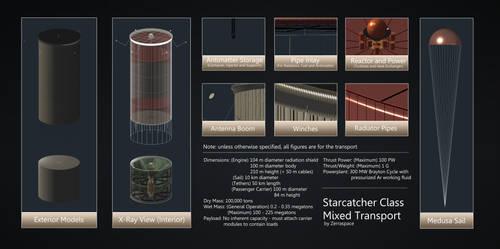 Starcatcher Class Heavy Duty Transport - in 3D by Zerraspace