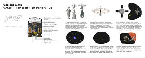Vigilant Class - VASIMR-Powered High Delta-V Tug by Zerraspace