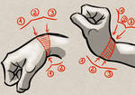 How to draw the wrist the good way =)