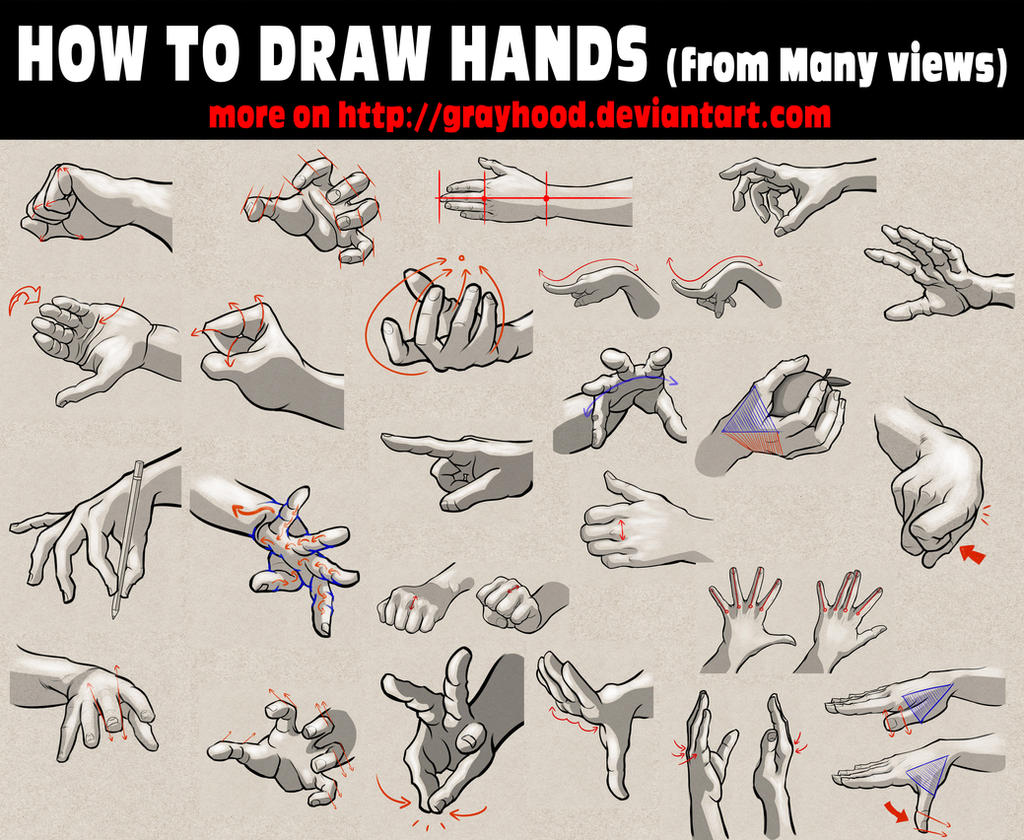 How to draw hands from many views by PitGraf on DeviantArt
