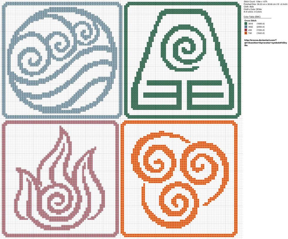 Avatar Symbols by carand88