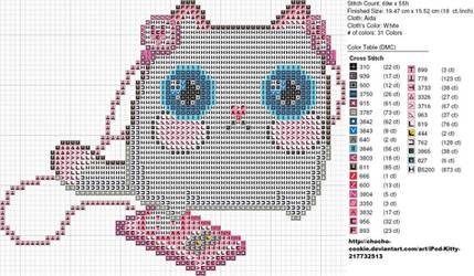 iPod Kitty