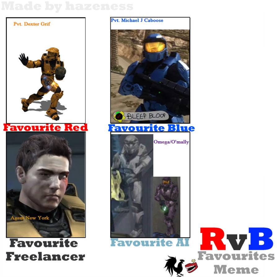red_vs_blue_character_meme_by_darkhalf_breed d3d39k5 red vs blue character meme by darkhalf breed on deviantart