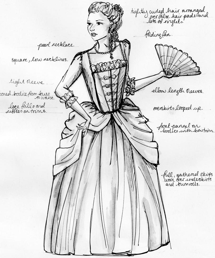 Dress Designs Drawings 2013 Late 17th Century Dres...