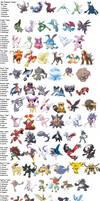 My pokemon Teams