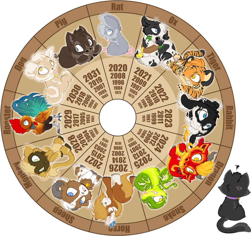 Image result for chinese zodiac