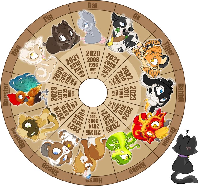 Calendar Organization Zodiac : Chinese zodiac chibi wheel by daffupanda on deviantart