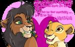 Kovu and Kiara - Candyman