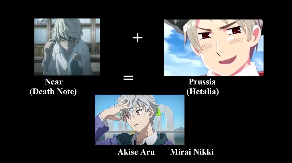 Mirai Nikki Wallpaper Akise