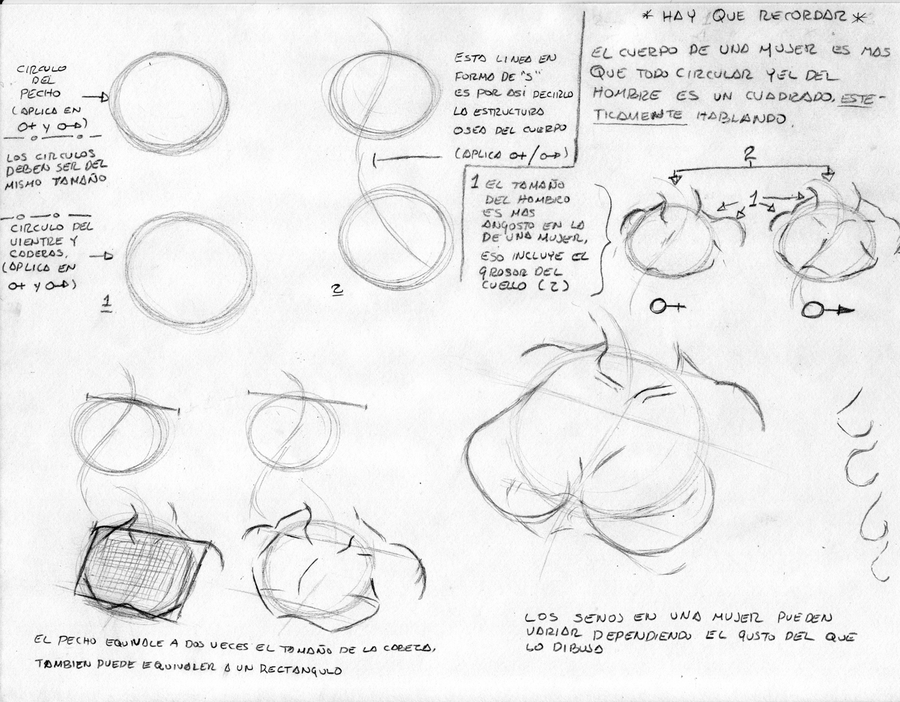 como dibujar pechos by Dralam