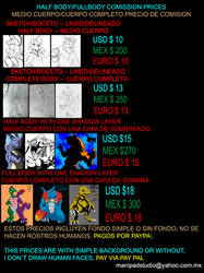 FURRY Full and HALF body comission price by Dralam