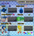 S Beyond_Sonic beyond skills