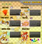 S Beyond_Tails beyond skills