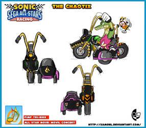 SSASR characters: Chaotix by XAMOEL