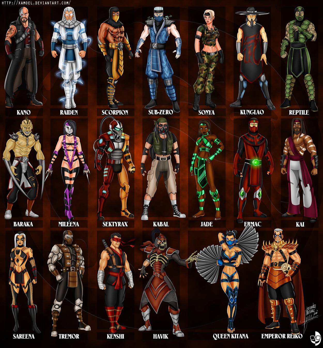 mortal kombat x characters names