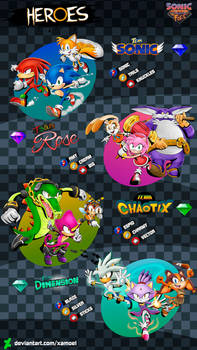 SONIC HEROES AND FOES _ THE HEROES