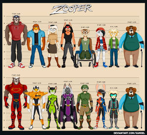 ZOOPER_ HEIGHT CHART