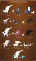 Galahawk Species Chart v2.0 by Galahawk