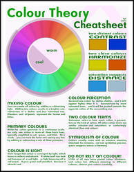 Colour Theory Cheatsheet by hjhornbeck