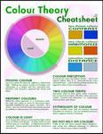 Colour Theory Cheatsheet