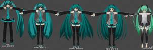 Miku version comparison by XenoAisam
