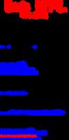 dA Basics - HTML
