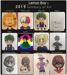 2019 Art Progress