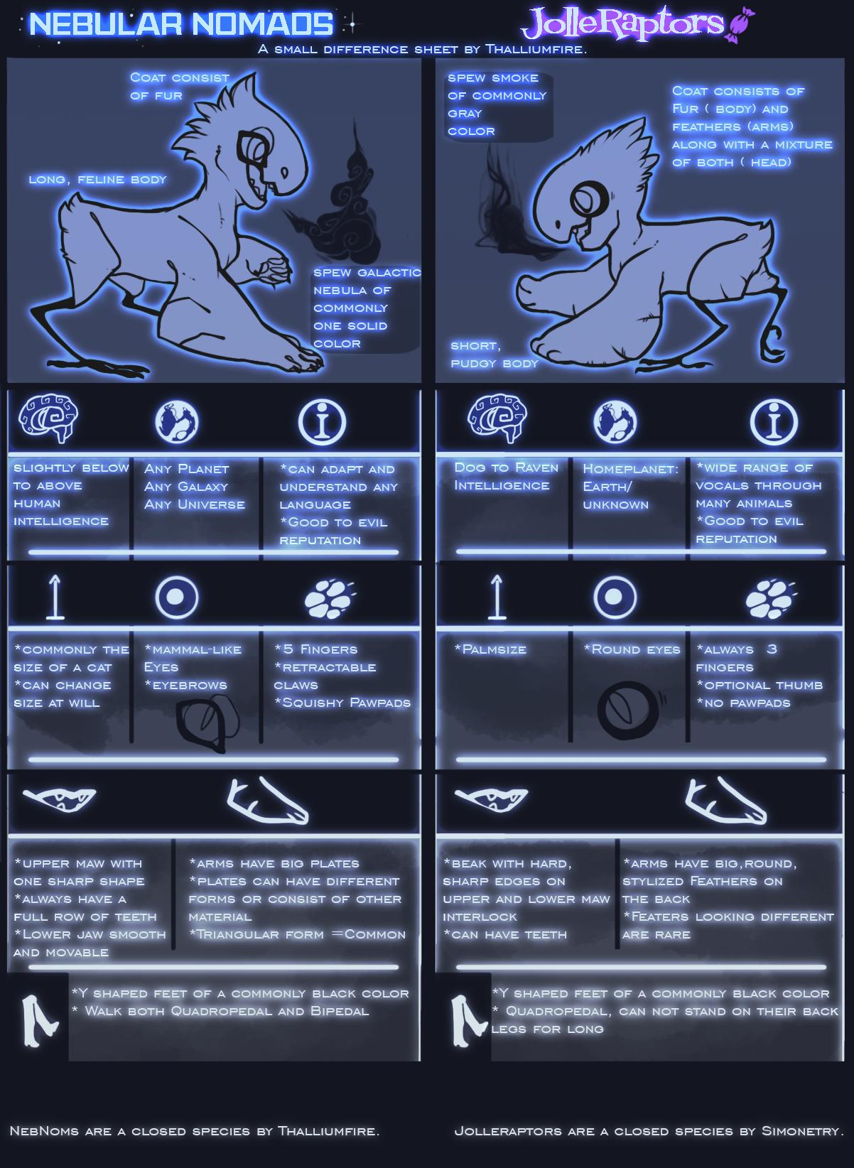 Infosheet: NebNom and JR differences by Thalliumfire