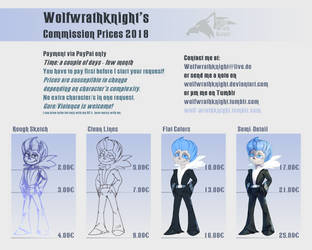 (OPEN) Commission Sheet 2018 by Wolfwrathknight