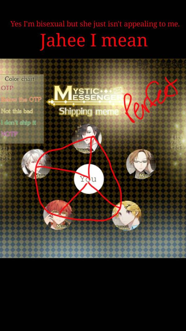 Mystic Messenger ship chart by Pineash