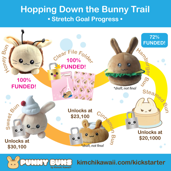 Punny Buns Plush: Kickstarter Stretch Goals by kimchikawaii