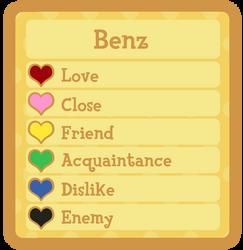 Benz Heart Chart by fluffyz