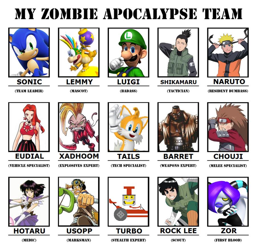 An Unusual Zombie Apocalypse Team By FearTearCrybabyMidea