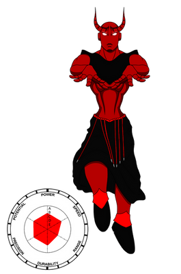 Stand - Red Demon