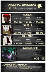 [Open][Paypal] Illustration prices for 2018-2019 by Azzyfree-art