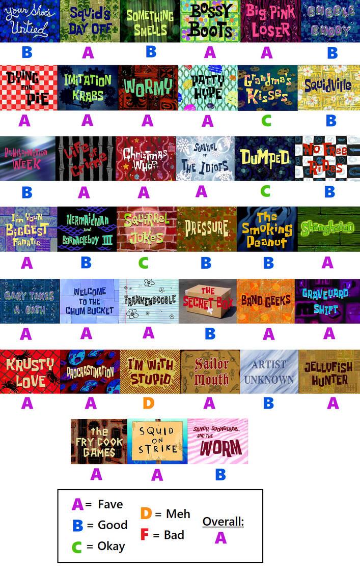 Spongebob Squarepants Season 2 Scorecard by PurfectPrincessGirl on