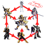 [Hexafusion] Satsuki-Kiryuin+Megatron+Deathstroke