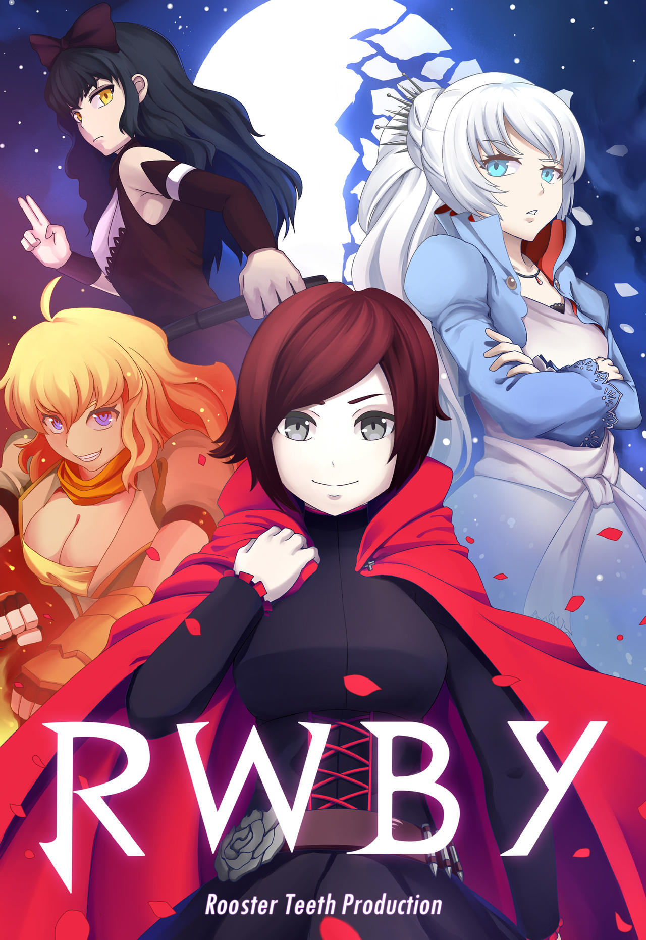 RWBY poster contest by Rouzille