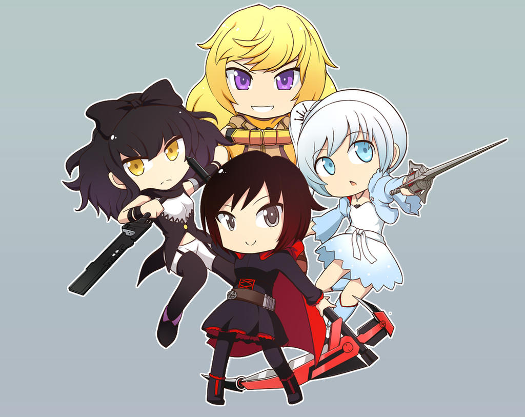 RWBY Picture Thread. (Insert title joke here) | Page 7 | Spacebattles ...