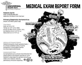 Medical Exam Report -- Patient: Earth