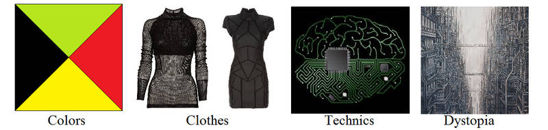 Cyberpunk Basics-2