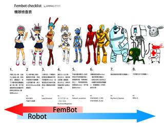 Quick Fembot checklist by nukeduke
