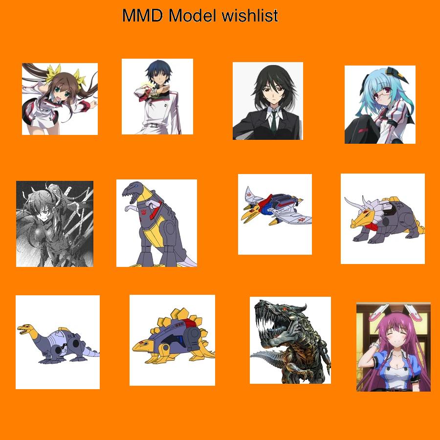 My MMD Model Wishlist