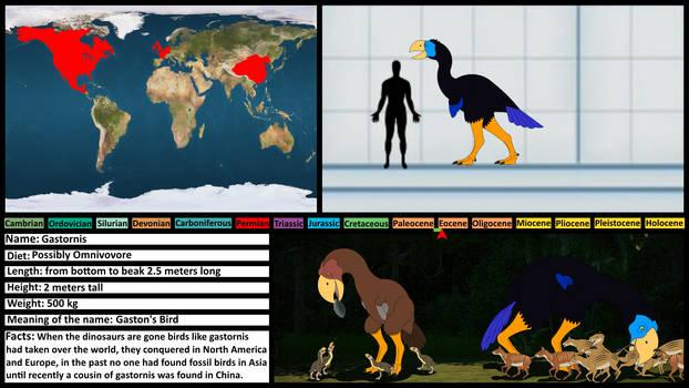 Prehistoric Profile Card: Gastornis