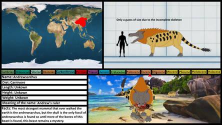 Prehistoric Profile Card: Andrewsarchus