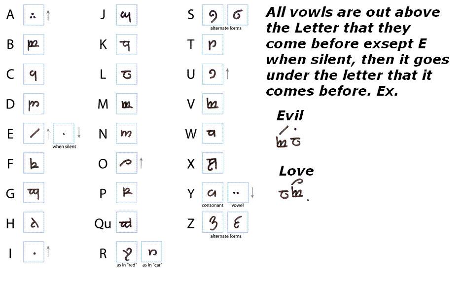 Elvish Quotes Quotesgram
