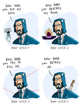 John Wick 1-4 Synopsis