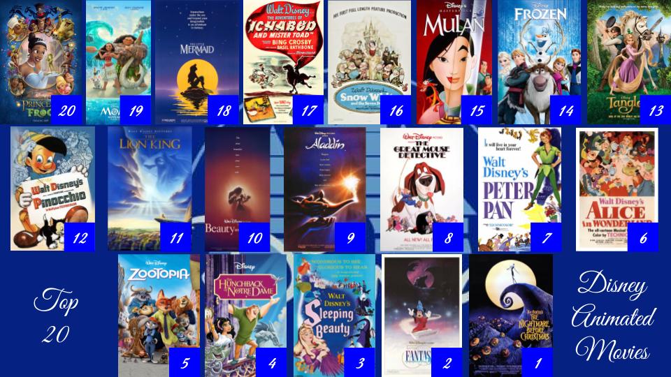 Top Disney Filme