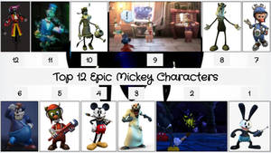 Top 12 Epic Mickey Characters by JJHatter